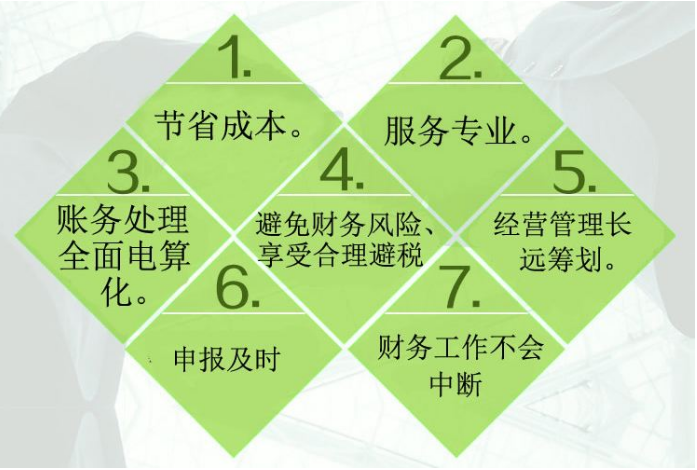 title='厦门代理记账'